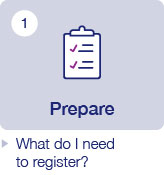 Prepare-what do I need to register?