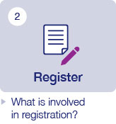 Register-What is involved in registration?